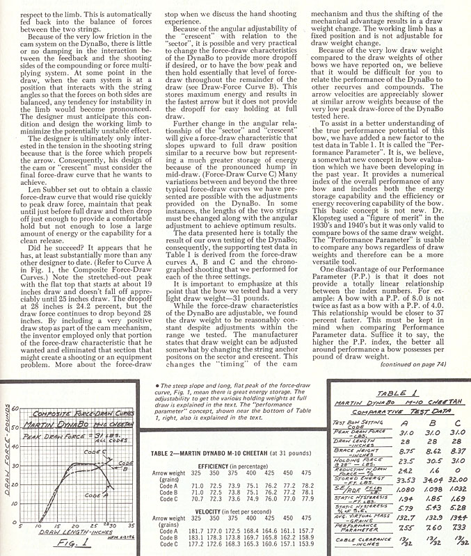 Article from Archery World Magazine (new Bowhunting World) (1976) written  by Norb Mullaney To subscribe to or buy back issues of this very  informative ...