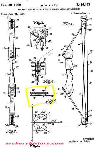 Как сделать лук и стрелы для стрельбы своими руками в