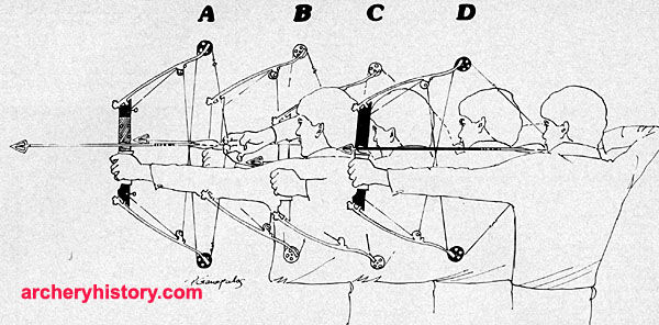 rigid archery diagram  1977