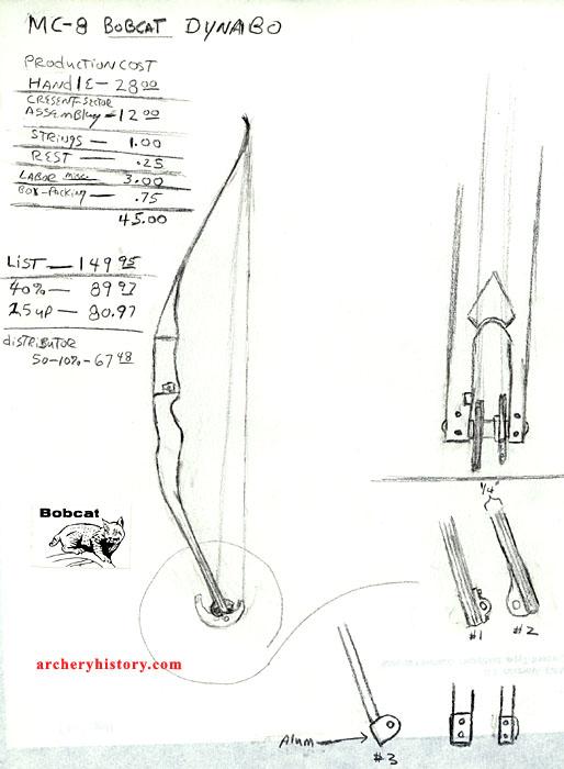 Боевой лук своими руками чертежи 69